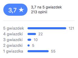 https://www.facebook.com/BitBayPolska/