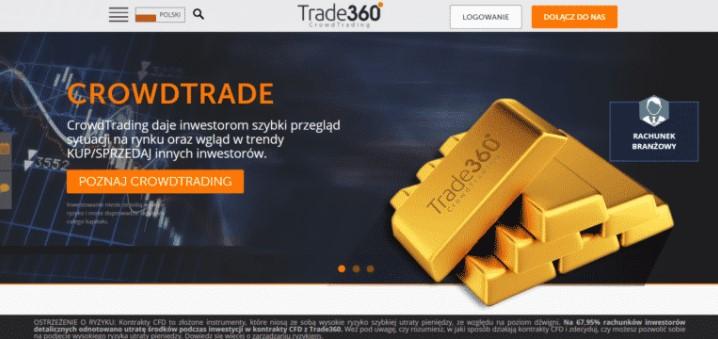 trade360 logowanie